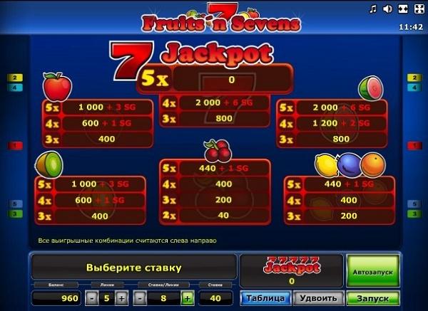 Бесплатно игровые играть лас автоматы вегас