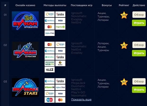 Игровые автоматы Вулкан онлайн на деньги от vulkanum.com