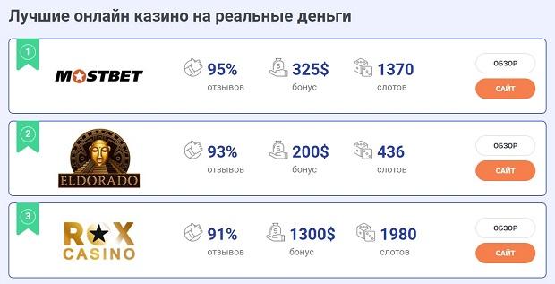 Онлайн казино world-icasino.azurewebsites.net на реальные деньги